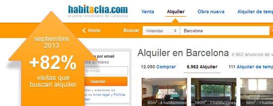 visitas que buscan alquiler en habitaclia.com